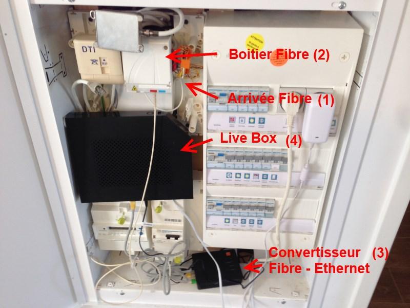 fibre optique installer le nouveau r seau chez soi comment faire r sidence connexion. Black Bedroom Furniture Sets. Home Design Ideas